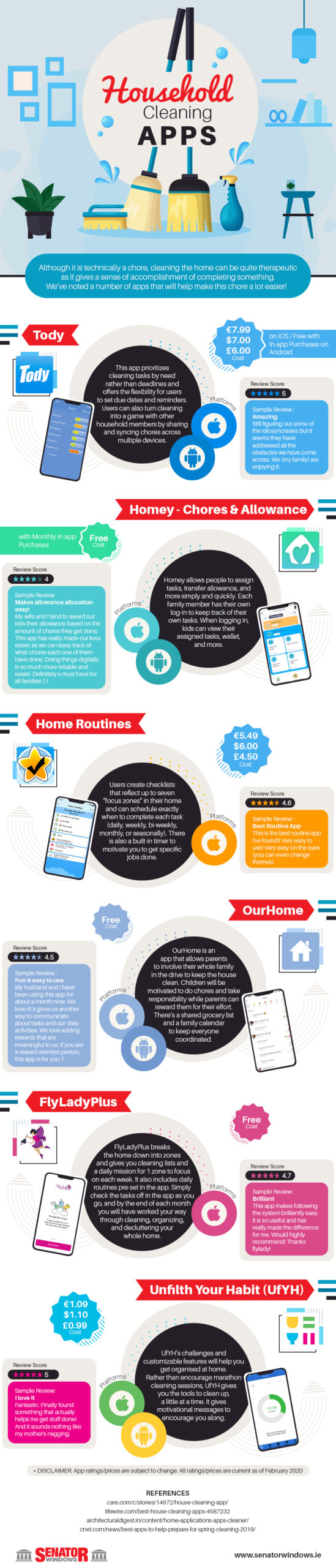 The Best Household Cleaning Apps(Infographic)